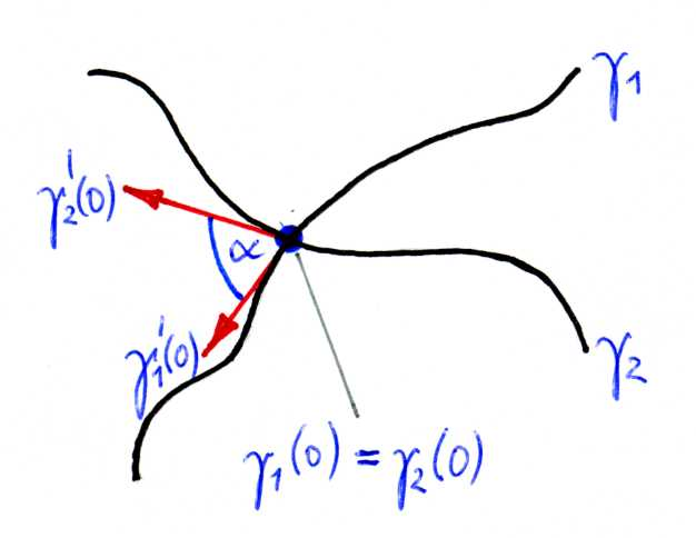 Hyperbolic Geometry | Geometry I WS 12