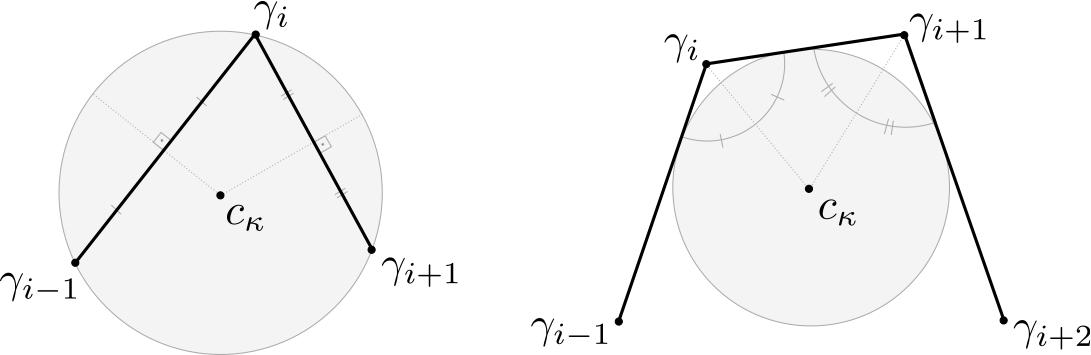 discretecenterofcurvature