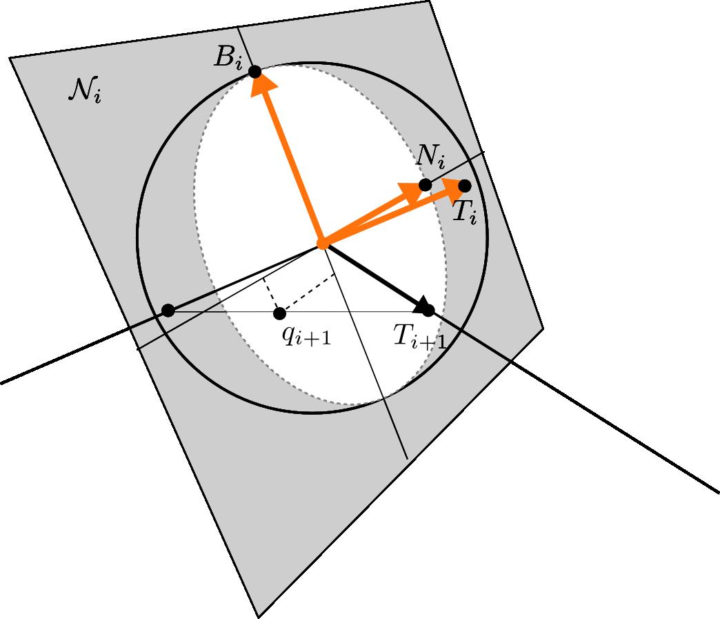 stereographicproj
